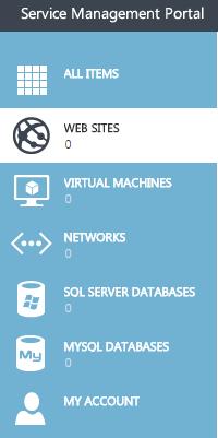 Index Of Ftp Sites